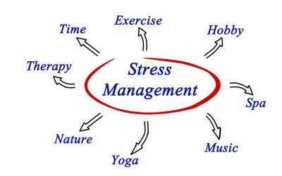 The Importance of Reducing Stress as a Healthcare Provider